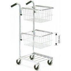 Supermercados y almacenes--Carro con cestos
