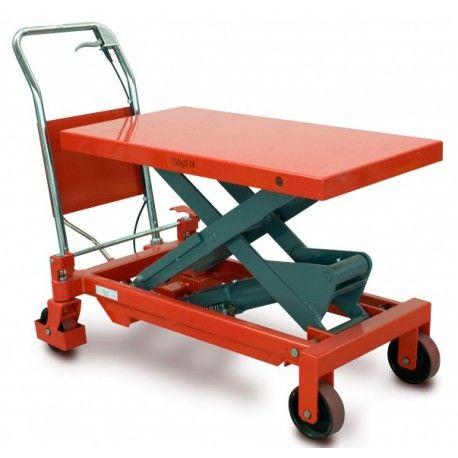 Mesas Manuales--Mesa Elevadora Manual 750kg a 990mm